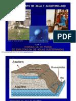 HIDRÁULICA DE POZOS DE EXPLOTACIÓN DE AGUA SUBTERRANEA