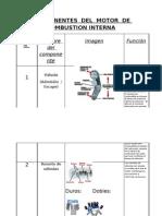 Componentes Del Motor de Combustion Interna