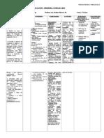 Planificación Primera Unidad Quinto 2015 (1)