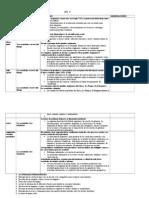 Plan Anual de Ciencias Sociales Años