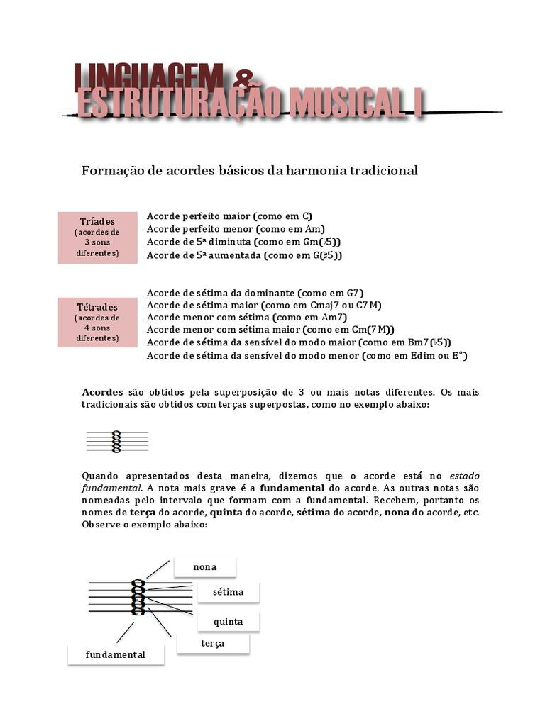 c29adadc05b Acordes Basicos Da Harmonia Tradicional