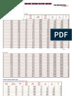 Tabla de Sales (Calcio, Potasio y Sodio)