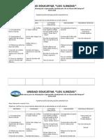 evaluacin DIAGNOSTICA