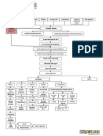 Gestational Diabetes Mellitus Pathophysiology
