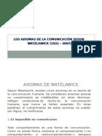 Los Axiomas de Comunicacion de Watzlawick