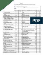 Check List Restaurantes RM 363 2005 MINSA