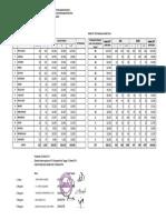 Rincian Rekap DPT 30 Maret 2014