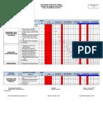 PROMES DKK 1-PDTM