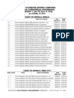 Accredited Bonding Company by SC (Civil Cases).docx