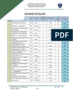 5. º Calculo de Duraciones Detallado.