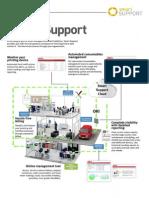 OKI Smart Support 3DIllustration Sheet Tcm3-158035