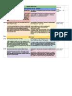 stmea staff development day schecule 10-26-2015 xlsx  1