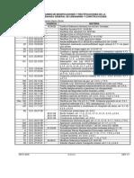 OGUC Junio 2015 (Decreto 28)