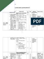 Planificare Calitateaprodsiserv.ix A