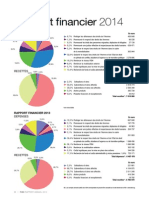 Rapport Financier FIDH 2014