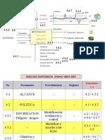 f05 Formatos Análisis Normas Ohsas