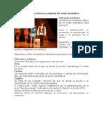 Estructura Interna y Externa Del Texto Dramático