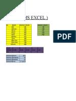 ICT-Excel Work