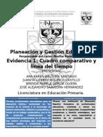 Gestion y Administracion Cuadro, Linea y Reactivos