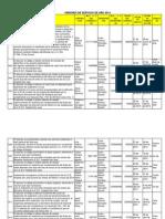 Ordenes de Servicio de 2014