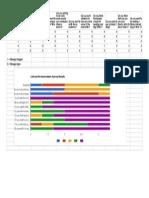 literacy pre assessment - sheet1