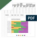 literacy post assessment