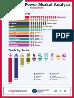 Canadian Power Market Analysis