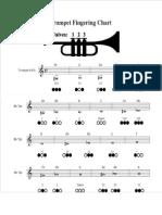 Tabla de Digitación Trompeta para principiantes