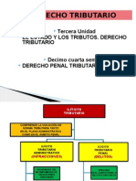 Derecho tributarioSesion 14