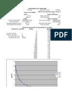Variación de la gravedad con la altitud(Gráfica)