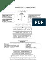 Mapa Conceptual Sobre La Teoria Del Estado1 Docx