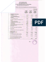 Financial Results & Auditors Report for March  31, 2015 (Audited) [Result]