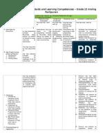curriculum map ekonomiks.docx