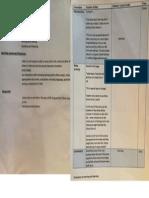 focus area 1 3 - lesson plan