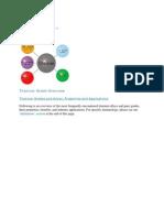 titanium-grades.pdf