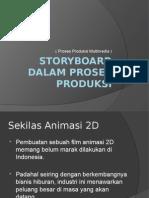 Pertemuan 2 Storyboard Dalam Proses Produksi