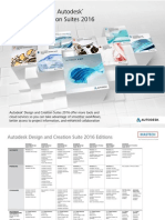 Autodesk Design Suites 2016