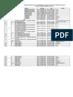 Jadwal Blok Komunitas I 2015