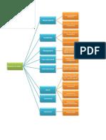 grafic-structure.doc