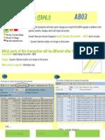 ERP6_Deltadoc AB03