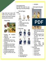 Kebutuhan Aktivitas (Leaflet)