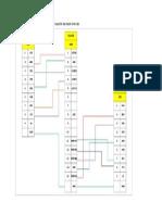 Pin Pasolink Dan Hyper Terminals