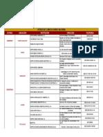 Listado_de_clinicas Seguros Piramide Hcm Consalud