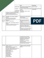 marsh7thgradedepartmentmap  1