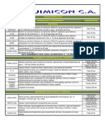 Quimicon Aditivos Concreto Catalogo