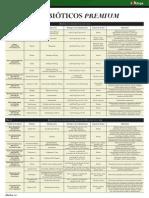 Tabela de Medicamnetos
