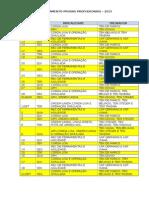 Planejamento Provas Profissinasi 2015.1