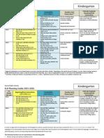 eld planning guide 2015-kindergarten  1