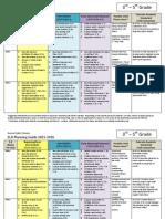 eld planning guide 2015-grades 3 4 5
