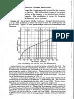 Gravity Percent Curve